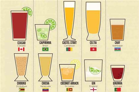 Put oko svijeta u 80 pića